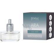 Millefiori Aria Electric Diffuser Refill / Cold Water 2809